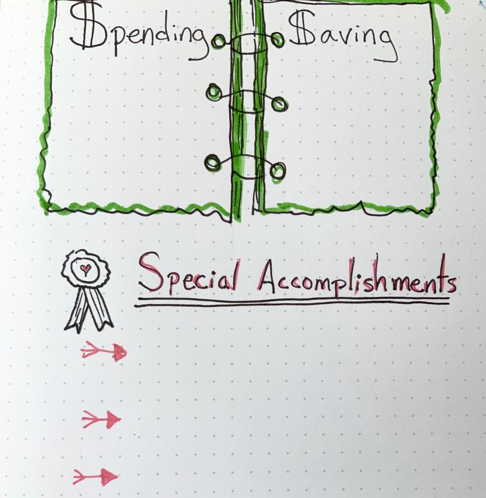 Bank tracker BUJO accomplishments