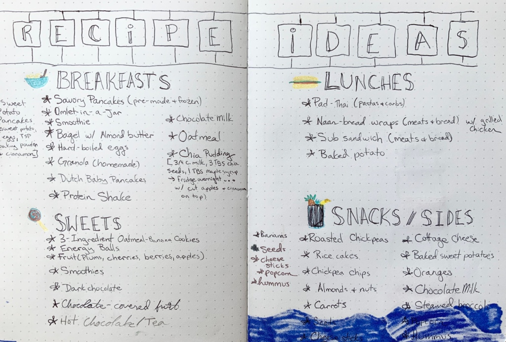 BUJO bullet journal healthy recipes for runners